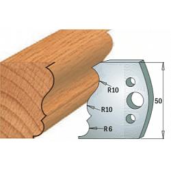 Комплекты ножей и ограничителей серии 690/691 #506 CMT Ножи и ограничители для фрез 50 мм Ножи